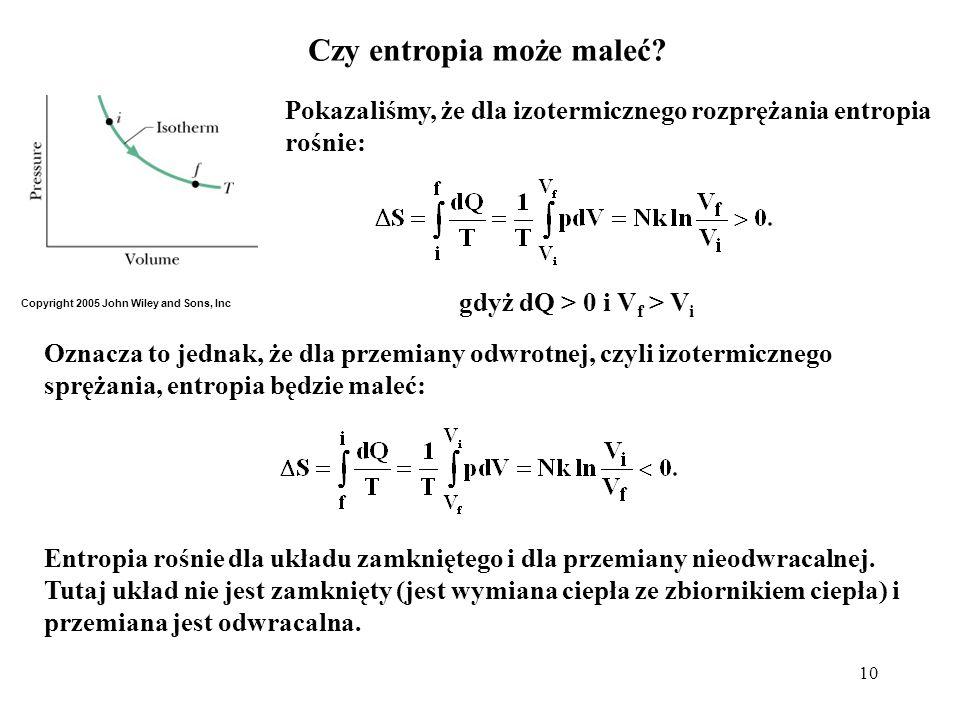 Czy entropia może maleć