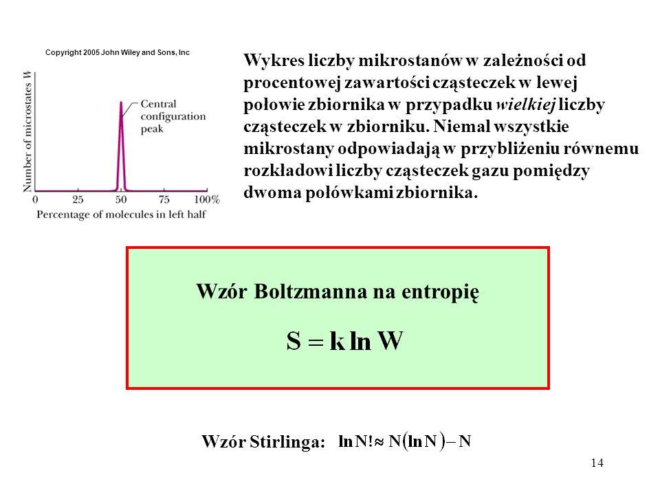 Wzór Boltzmanna na entropię