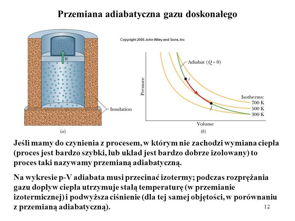 Przemiana adiabatyczna gazu doskonałego
