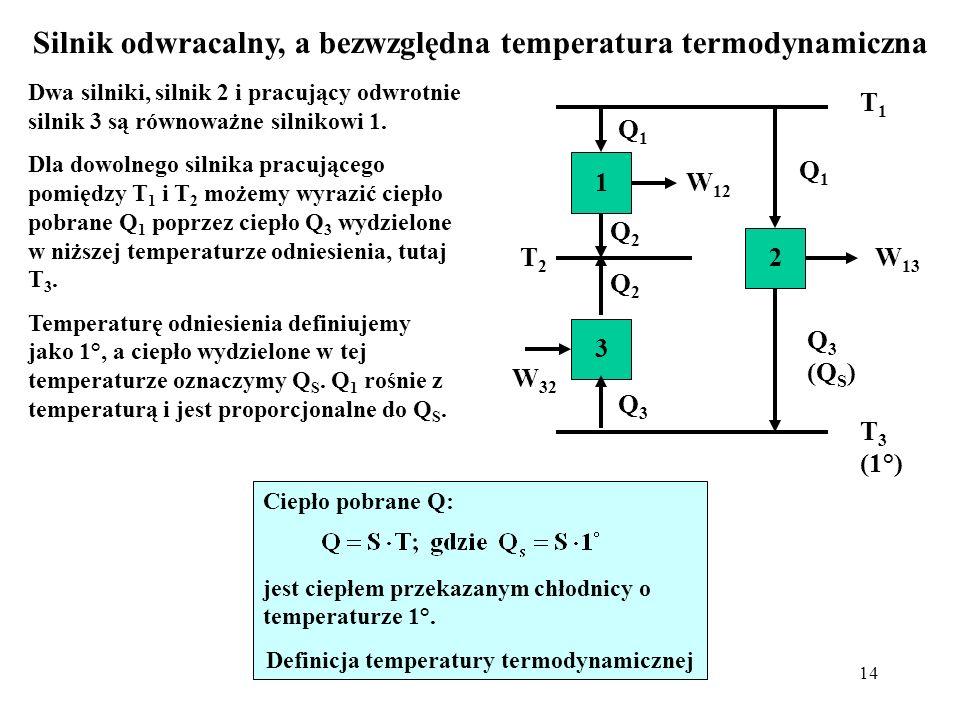 Silnik odwracalny, a bezwzględna temperatura termodynamiczna