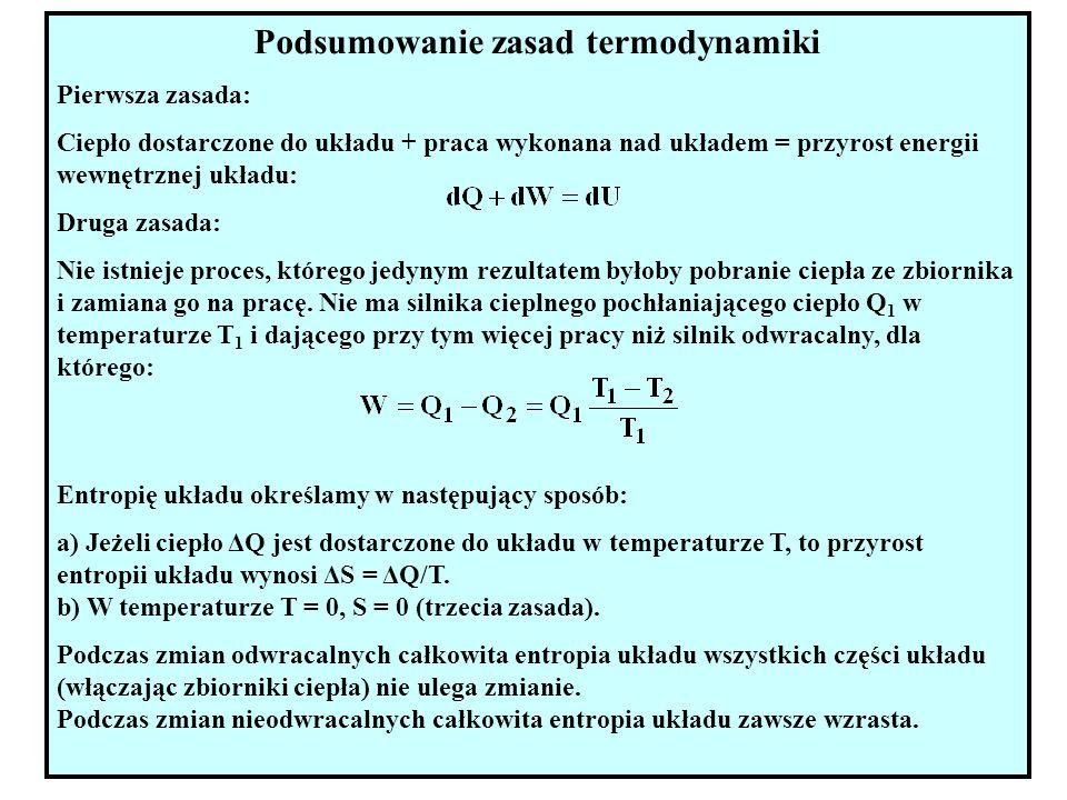 Podsumowanie zasad termodynamiki
