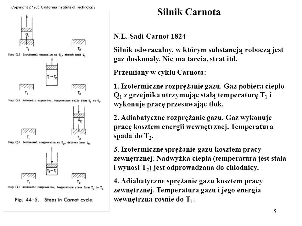 Silnik Carnota N.L. Sadi Carnot 1824