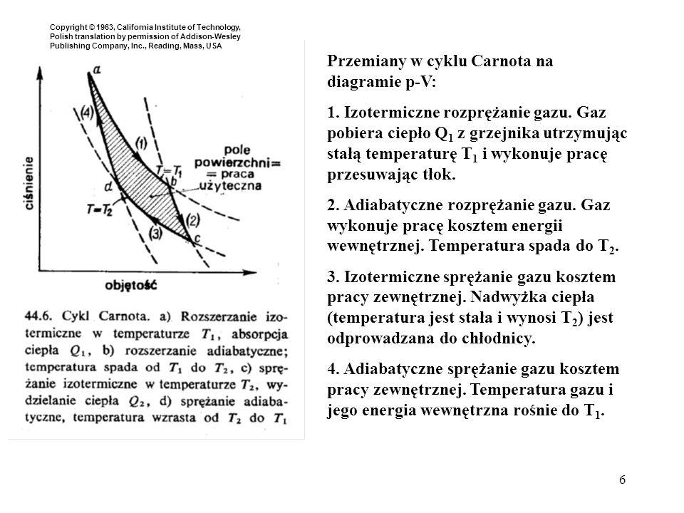Przemiany w cyklu Carnota na diagramie p-V:
