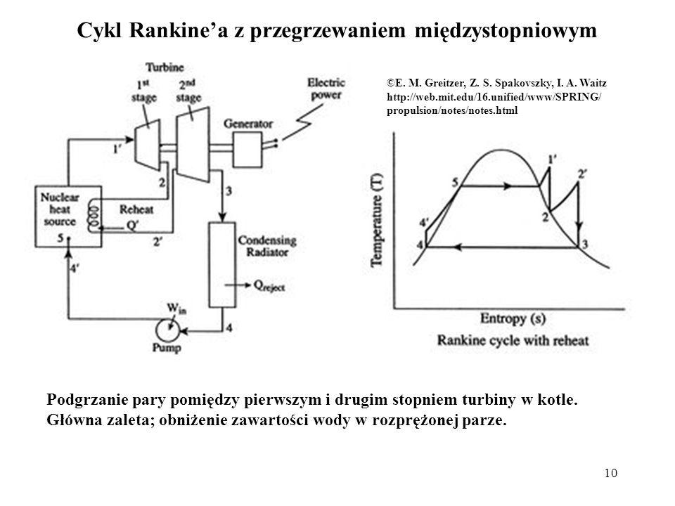 Cykl Rankine'a z przegrzewaniem międzystopniowym