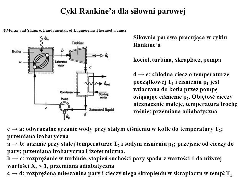 Cykl Rankine'a dla siłowni parowej