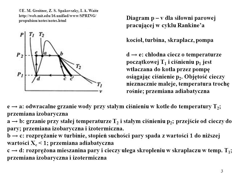 Diagram p – v dla siłowni parowej pracującej w cyklu Rankine'a