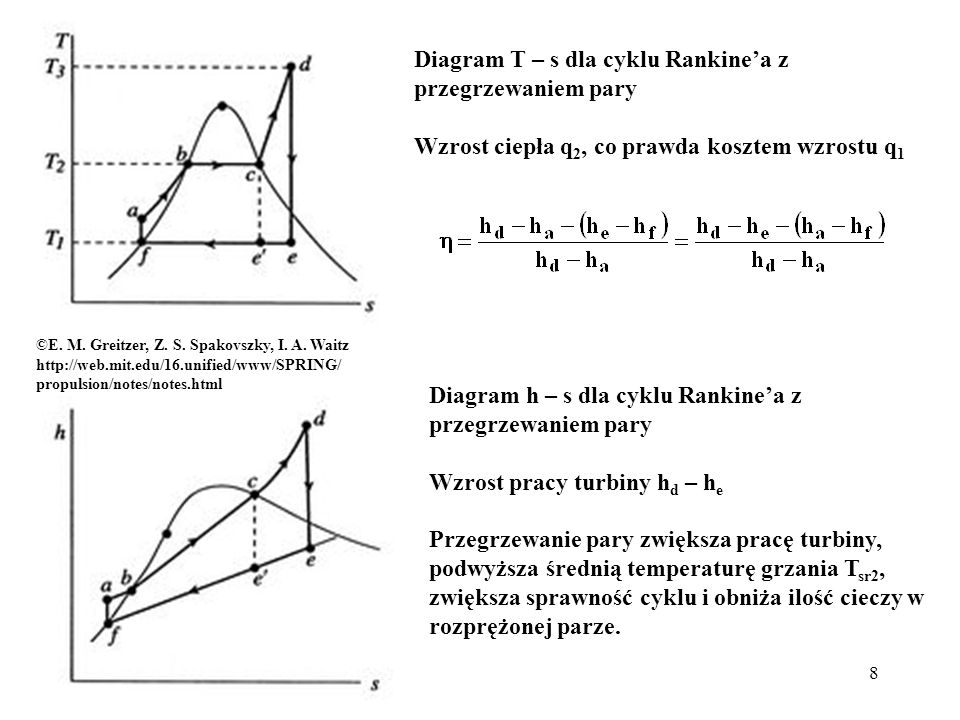 Diagram T – s dla cyklu Rankine'a z przegrzewaniem pary