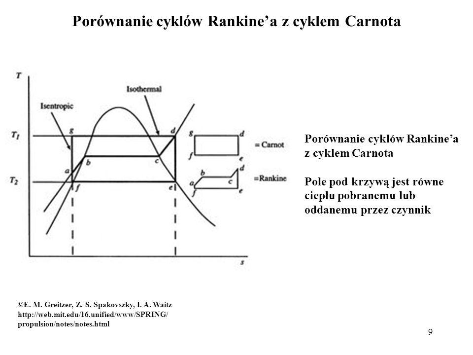 Porównanie cyklów Rankine'a z cyklem Carnota