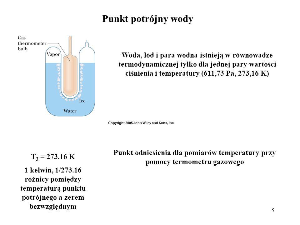 Punkt potrójny wody