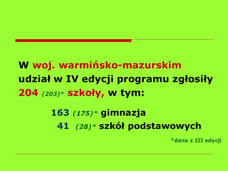 W woj. warmińsko-mazurskim udział w IV edycji programu zgłosiły