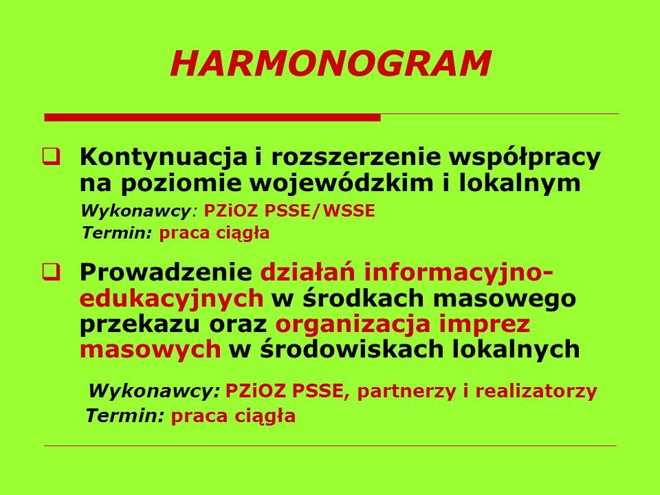 HARMONOGRAM Kontynuacja i rozszerzenie współpracy na poziomie wojewódzkim i lokalnym. Wykonawcy: PZiOZ PSSE/WSSE.