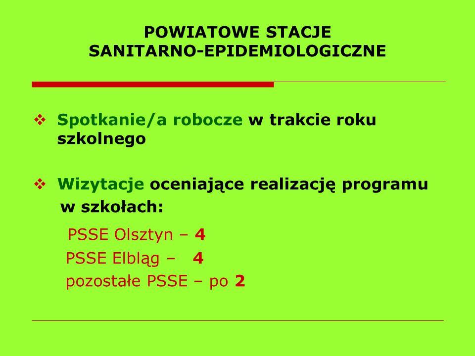 POWIATOWE STACJE SANITARNO-EPIDEMIOLOGICZNE