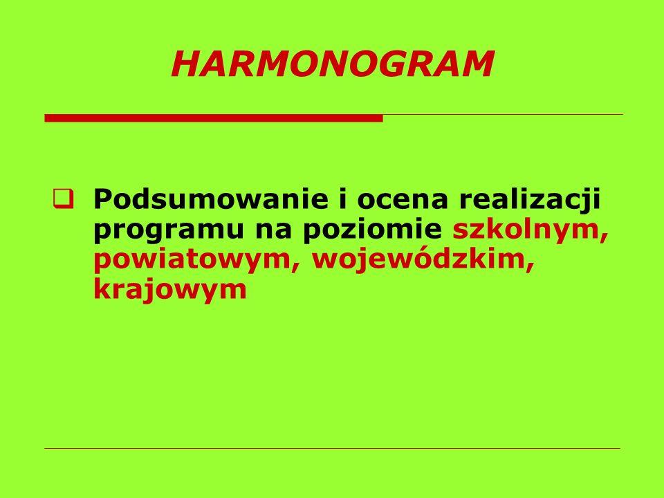 HARMONOGRAM Podsumowanie i ocena realizacji programu na poziomie szkolnym, powiatowym, wojewódzkim, krajowym.