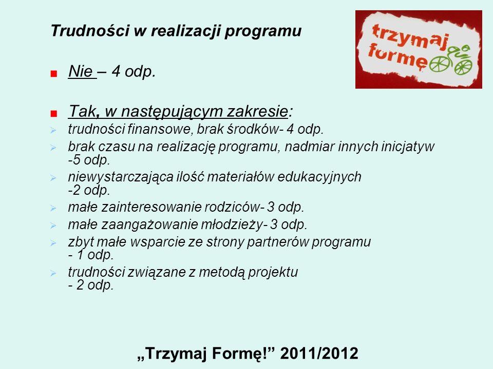 Trudności w realizacji programu Nie – 4 odp.