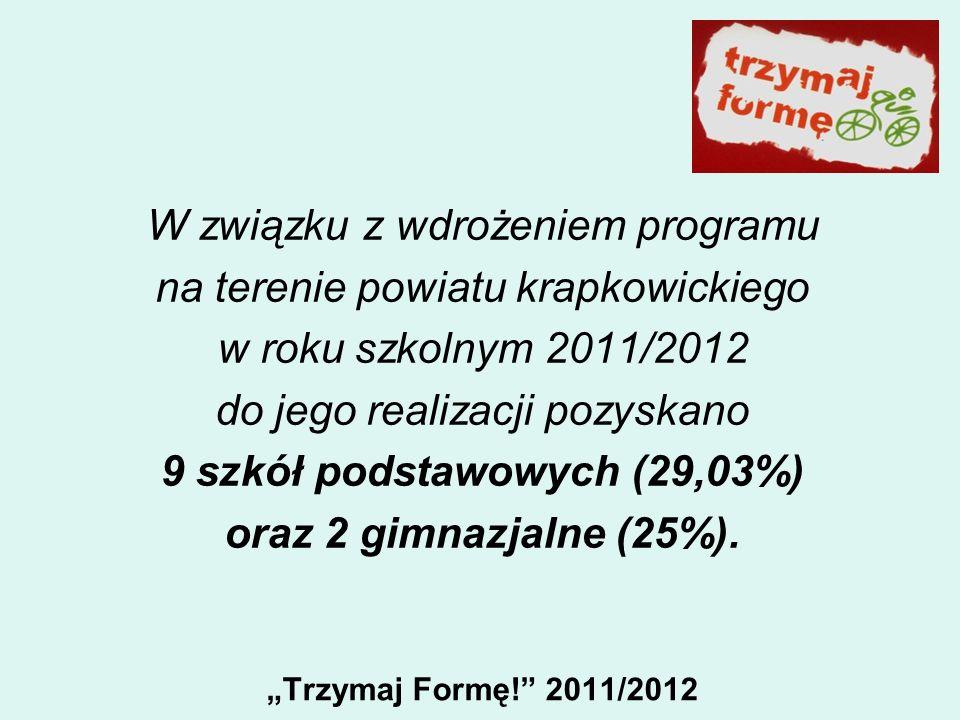 9 szkół podstawowych (29,03%)