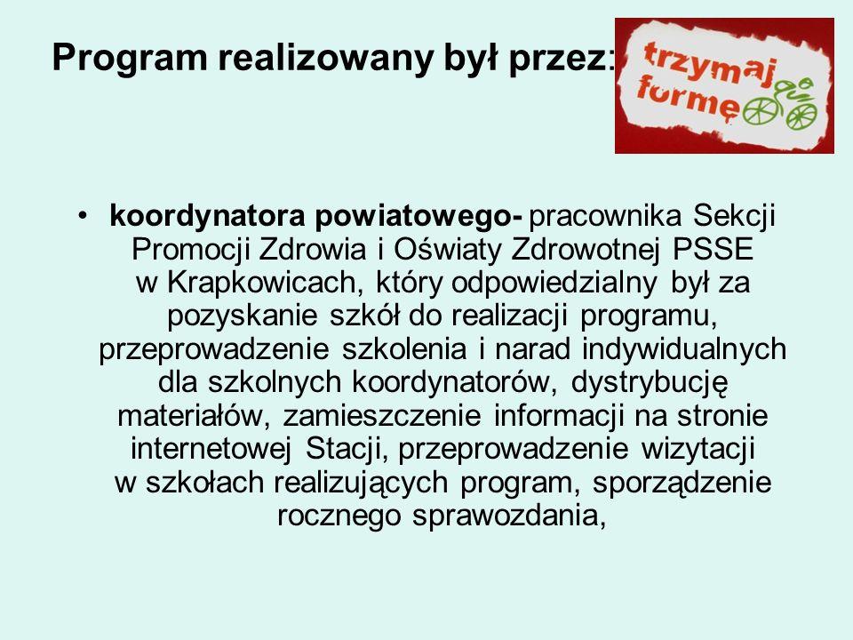 Program realizowany był przez: