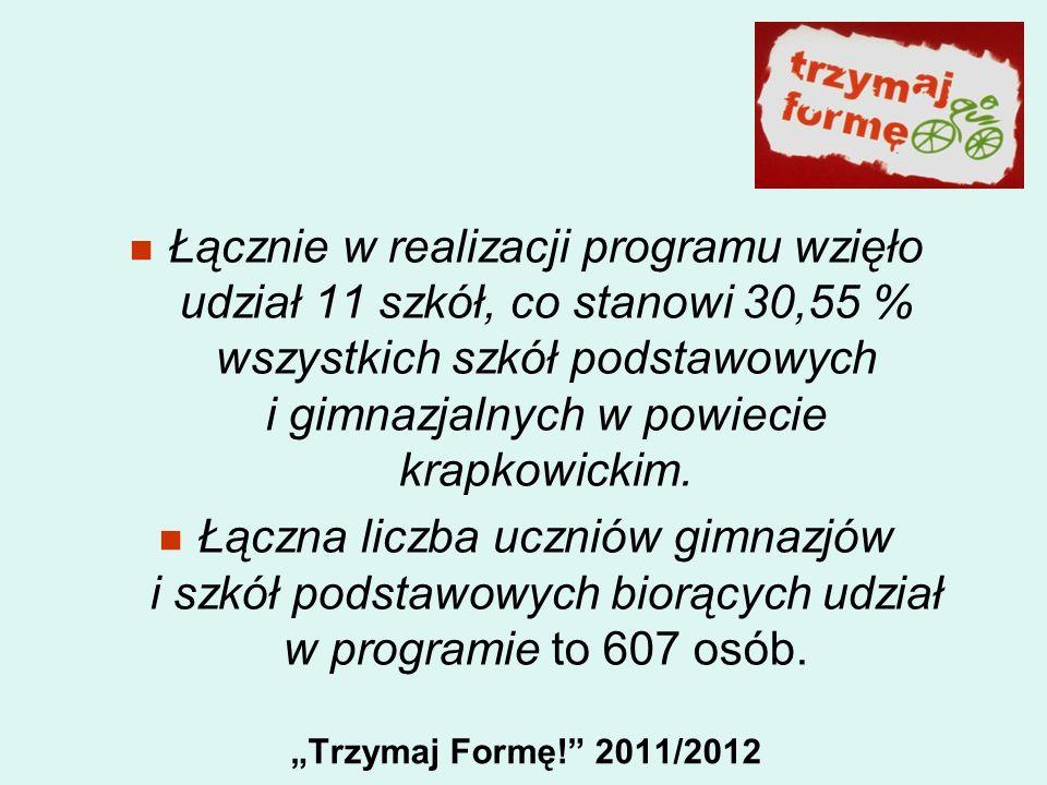 Łącznie w realizacji programu wzięło udział 11 szkół, co stanowi 30,55 % wszystkich szkół podstawowych i gimnazjalnych w powiecie krapkowickim.