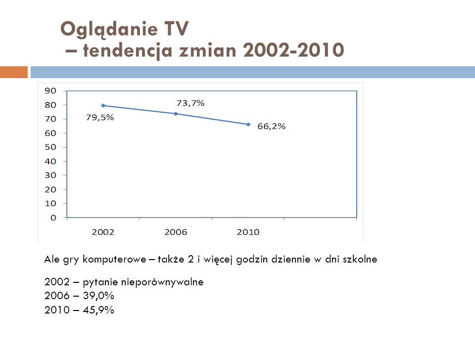 Oglądanie TV – tendencja zmian 2002-2010