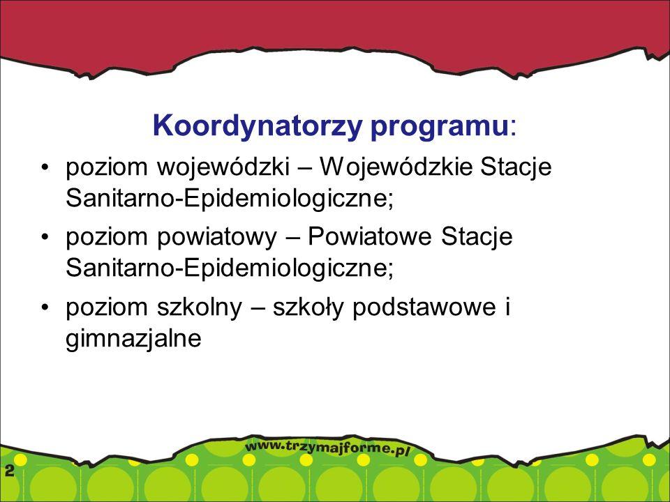 Koordynatorzy programu: