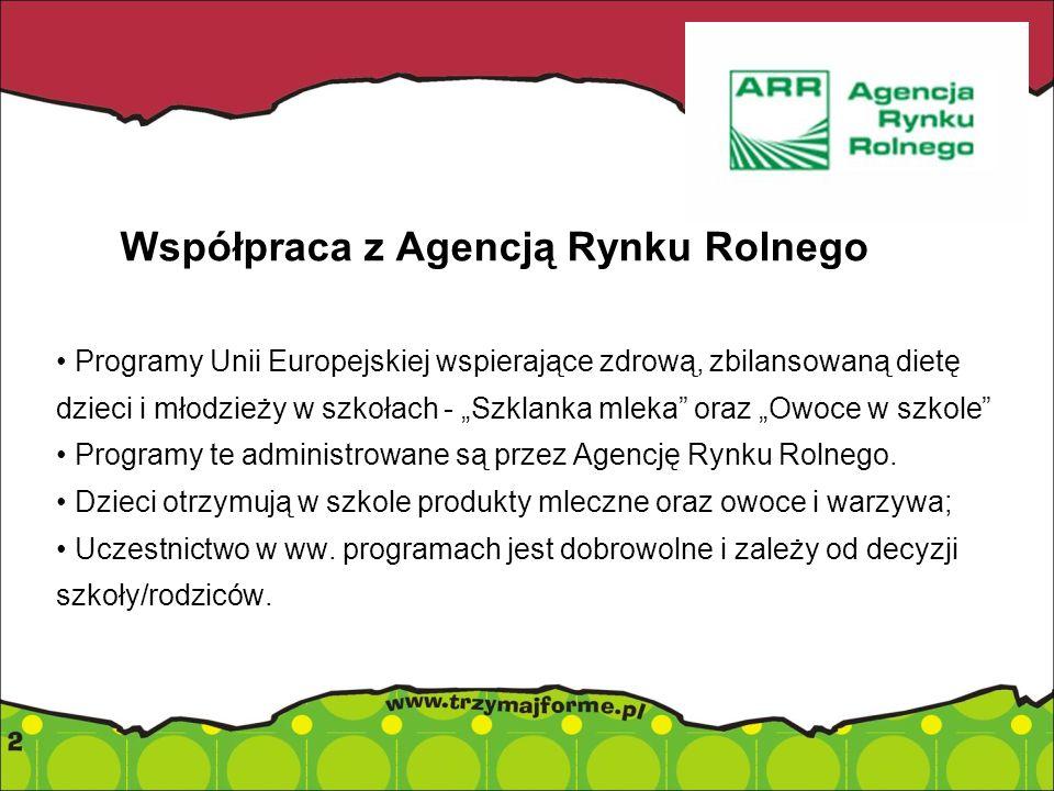 Współpraca z Agencją Rynku Rolnego