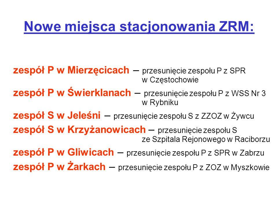 Nowe miejsca stacjonowania ZRM: