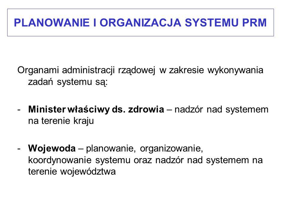 PLANOWANIE I ORGANIZACJA SYSTEMU PRM