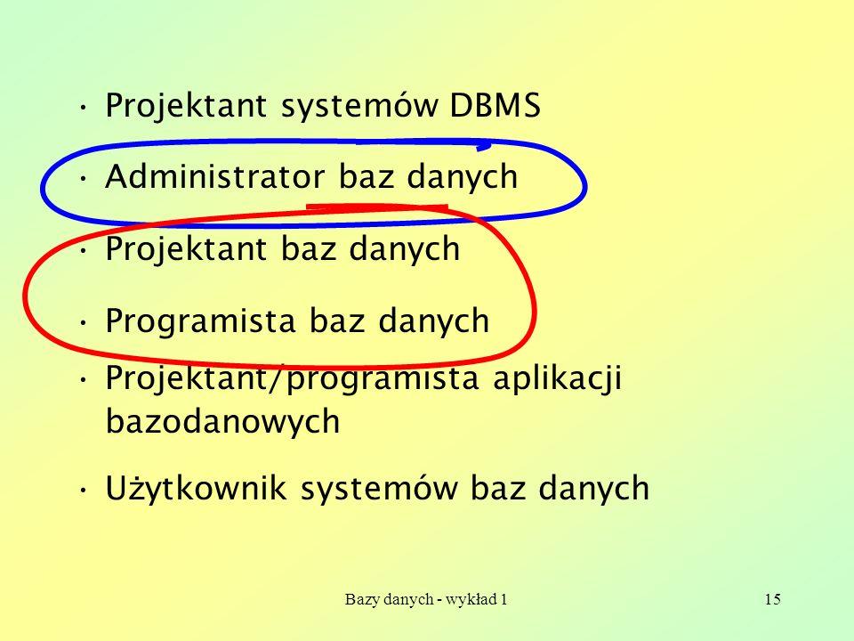 Projektant systemów DBMS Administrator baz danych