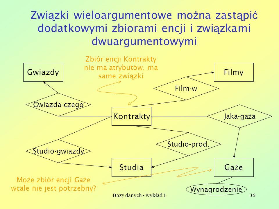 Związki wieloargumentowe można zastąpić dodatkowymi zbiorami encji i związkami dwuargumentowymi