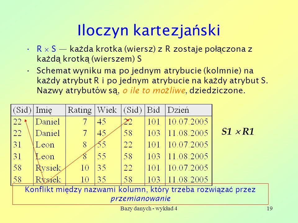 Iloczyn kartezjański S1  R1