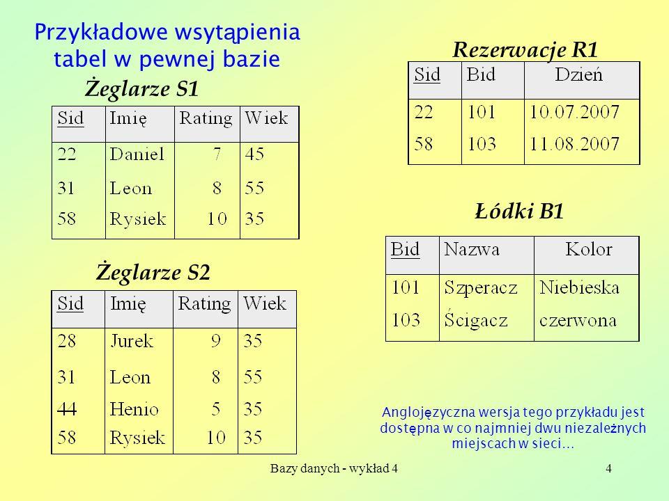 Przykładowe wsytąpienia tabel w pewnej bazie