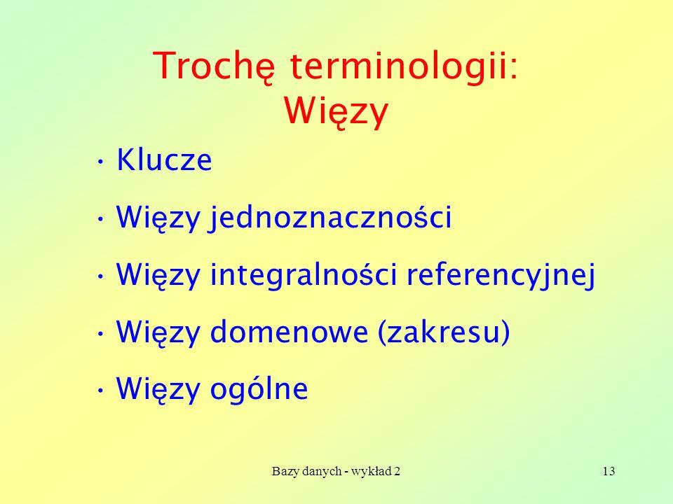 Trochę terminologii: Więzy