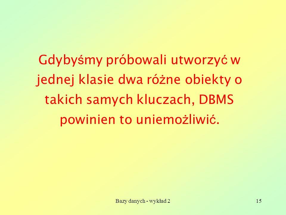 Gdybyśmy próbowali utworzyć w jednej klasie dwa różne obiekty o takich samych kluczach, DBMS powinien to uniemożliwić.