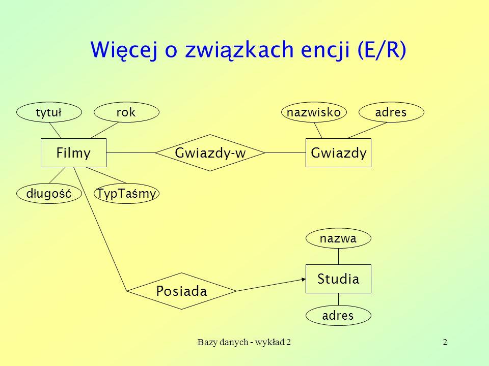 Więcej o związkach encji (E/R)