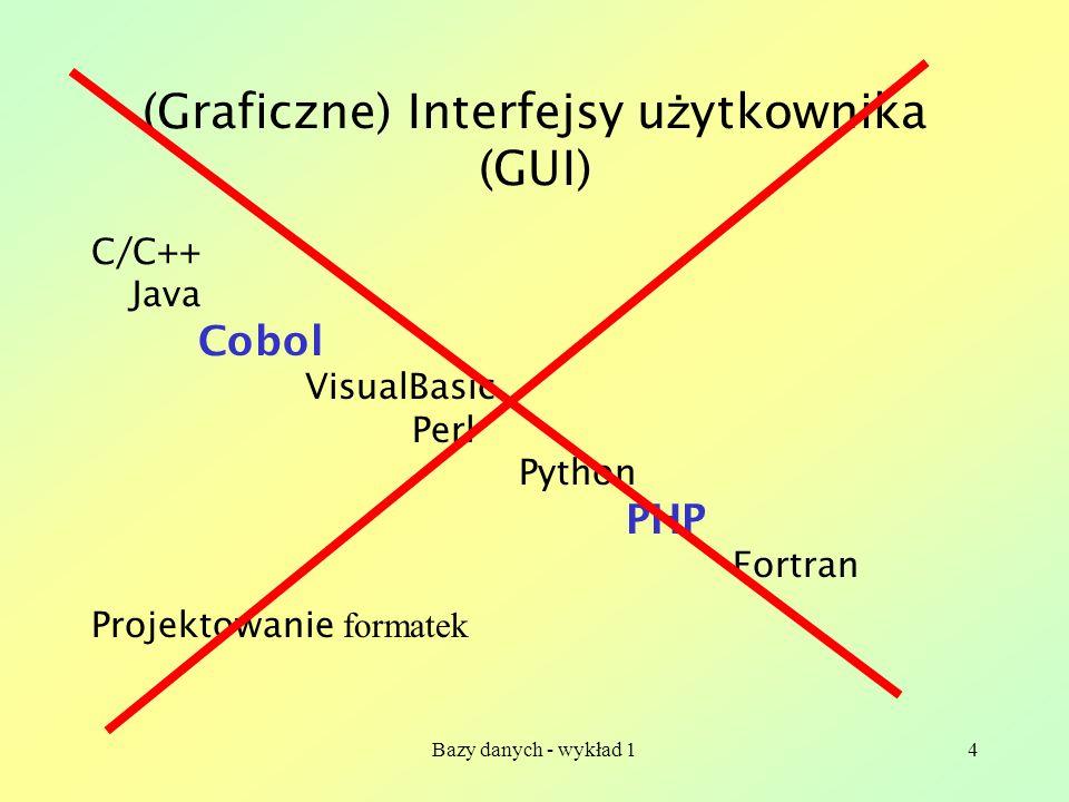 (Graficzne) Interfejsy użytkownika (GUI)