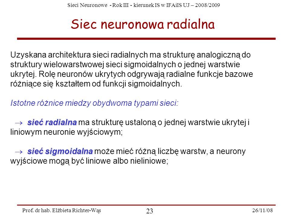 Siec neuronowa radialna