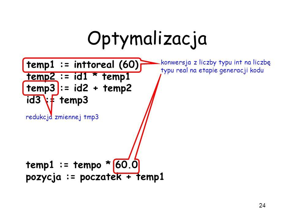 Optymalizacja temp1 := inttoreal (60) temp2 := id1 * temp1