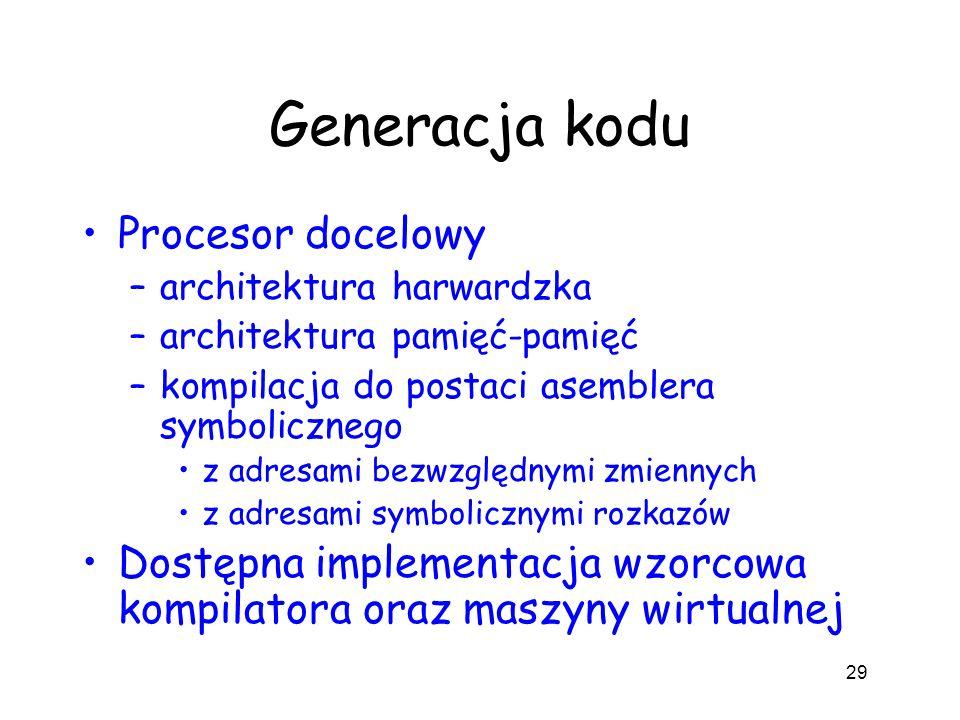 Generacja kodu Procesor docelowy