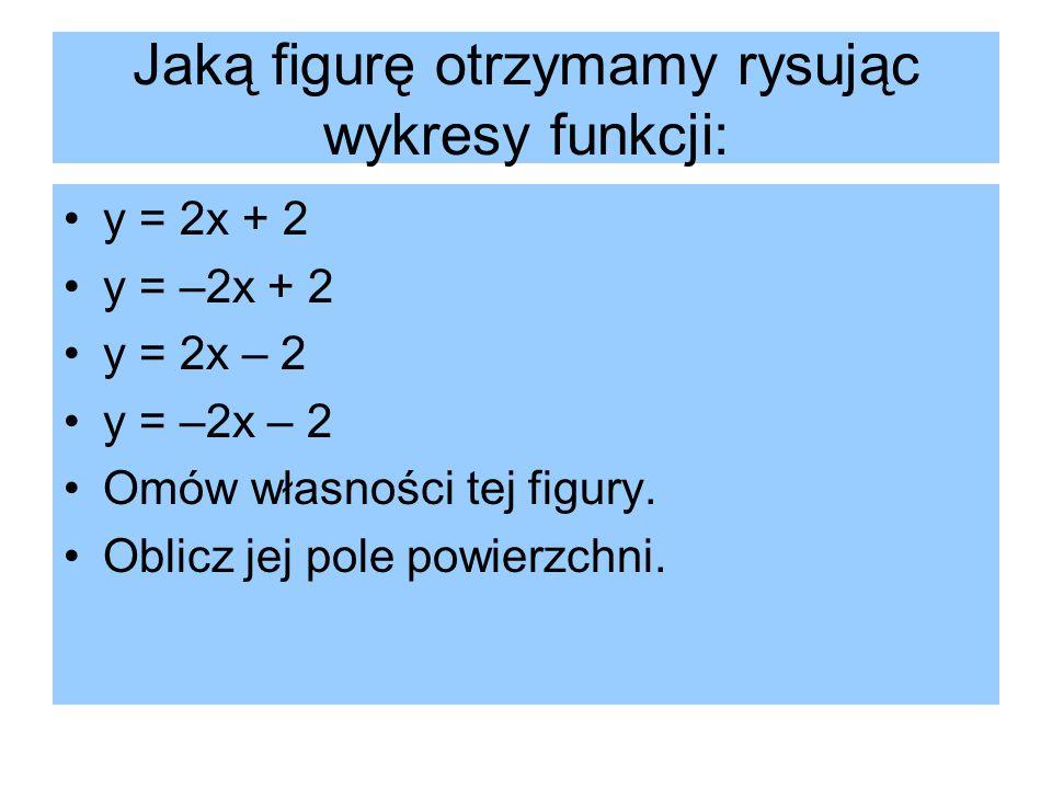 Jaką figurę otrzymamy rysując wykresy funkcji:
