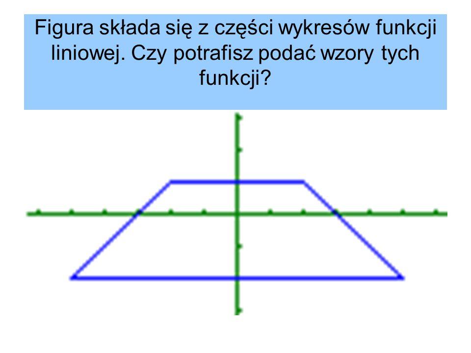 Figura składa się z części wykresów funkcji liniowej
