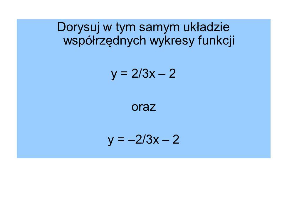 Dorysuj w tym samym układzie współrzędnych wykresy funkcji