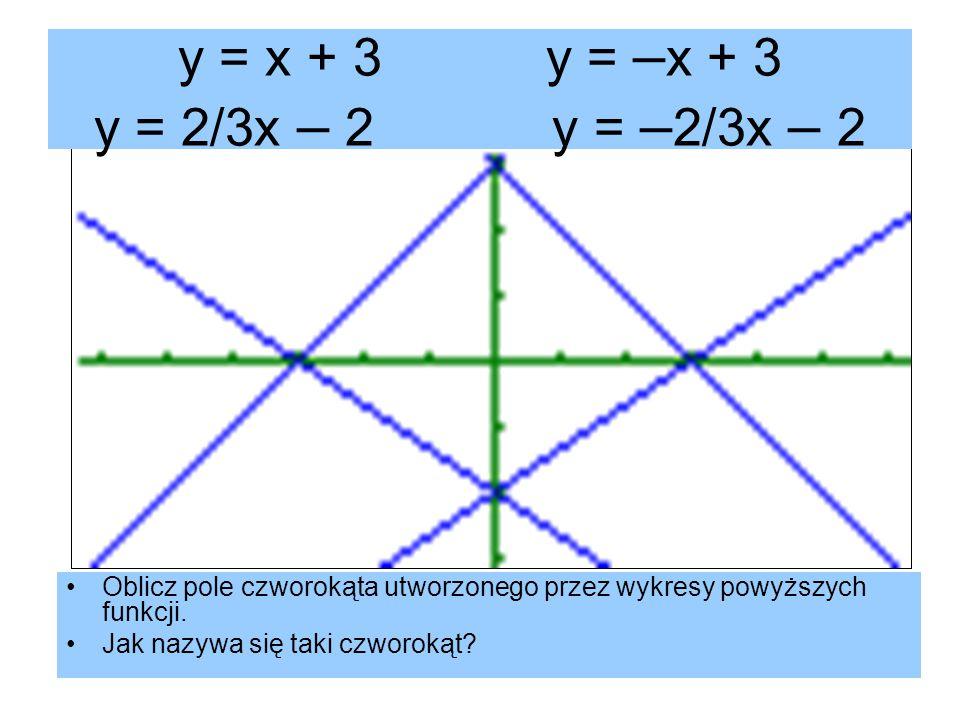 y = x + 3 y = –x + 3 y = 2/3x – 2 y = –2/3x – 2