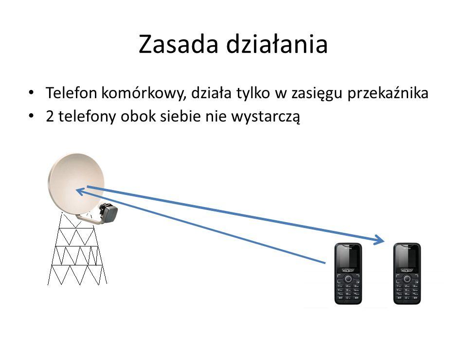 Zasada działania Telefon komórkowy, działa tylko w zasięgu przekaźnika
