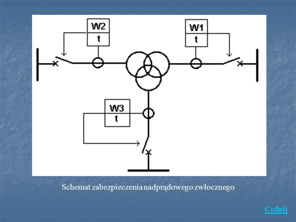 Schemat zabezpieczenia nadprądowego zwłocznego