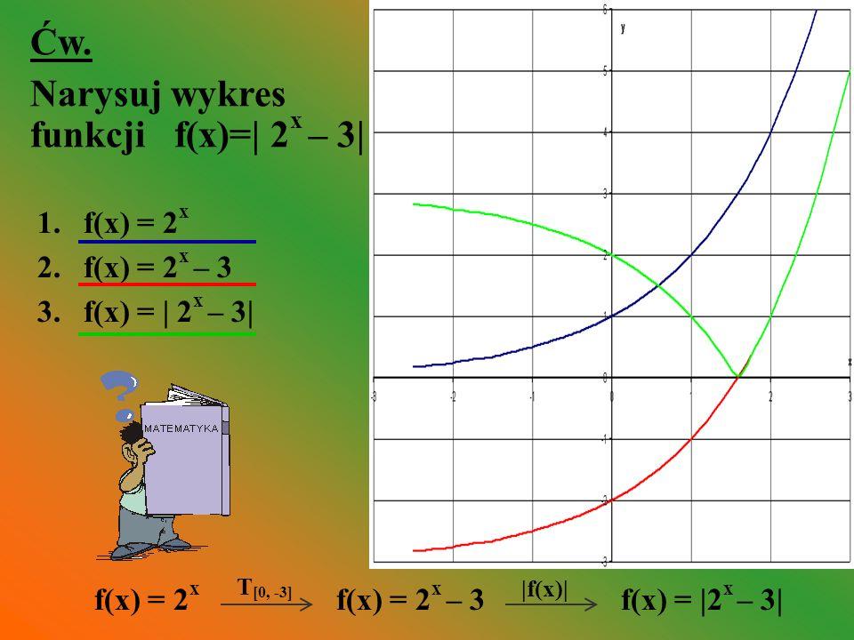 Ćw. Narysuj wykres funkcji f(x)=| 2x – 3| 1. f(x) = 2x