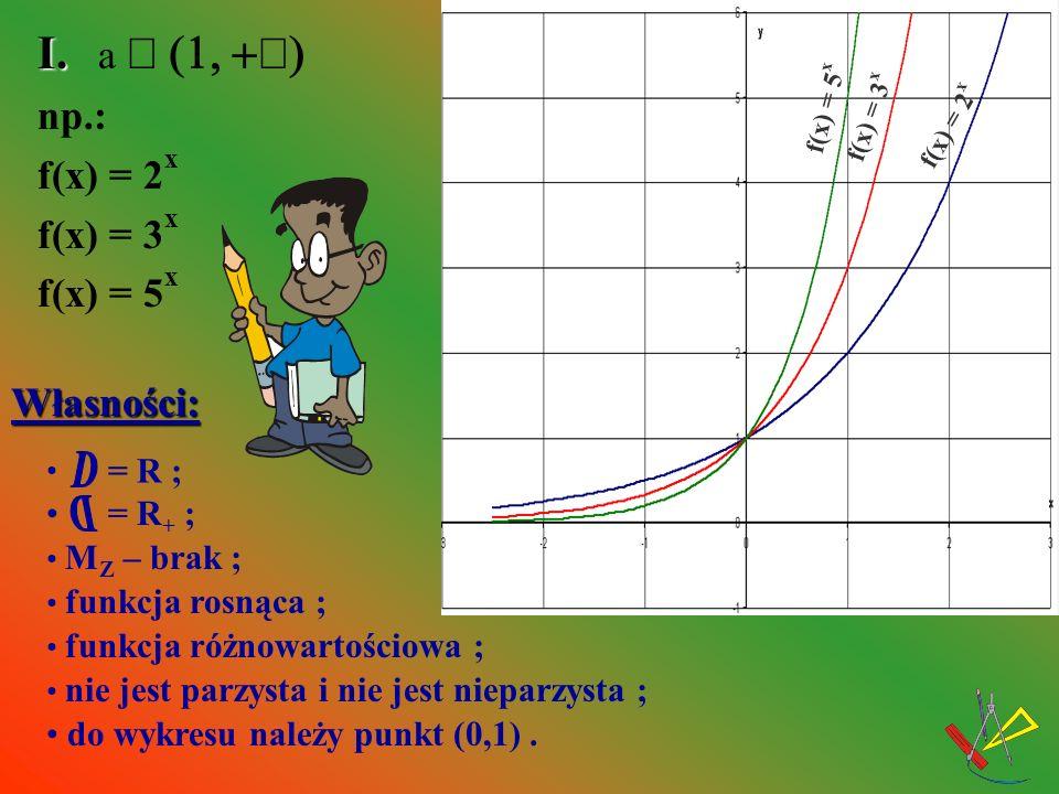 D D I. a Î (1, +¥) np.: f(x) = 2x f(x) = 3x f(x) = 5x Własności: = R ;