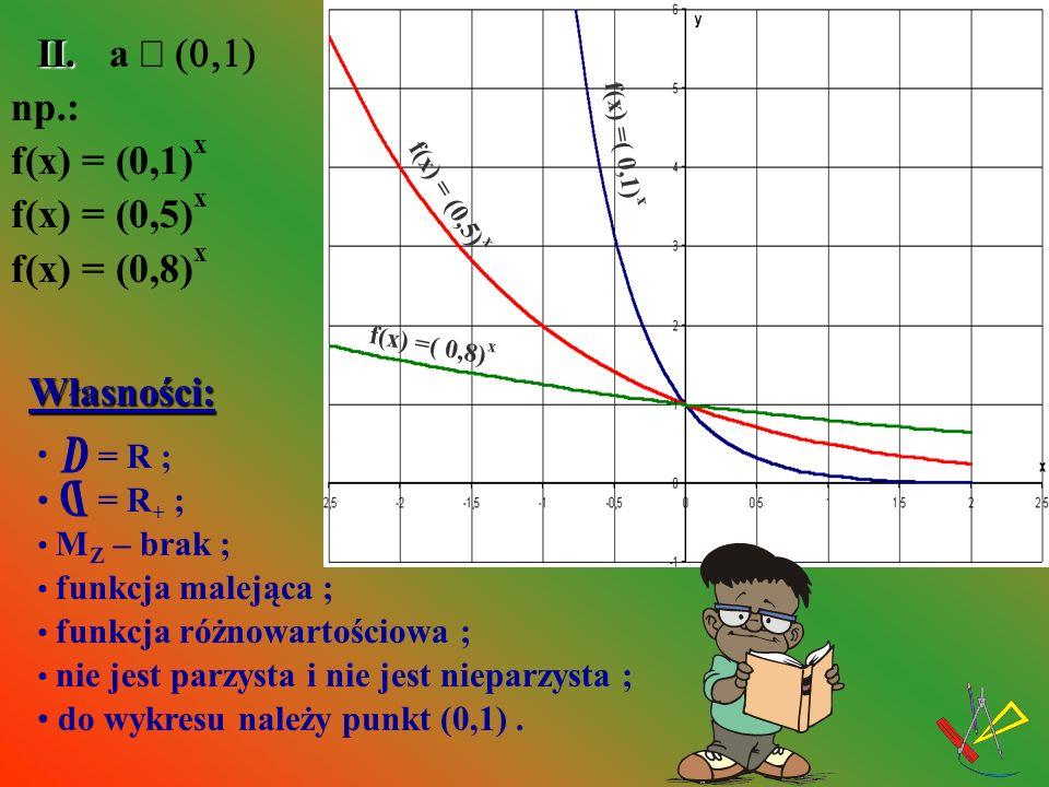 D D np.: f(x) = (0,1)x f(x) = (0,5)x f(x) = (0,8)x Własności: