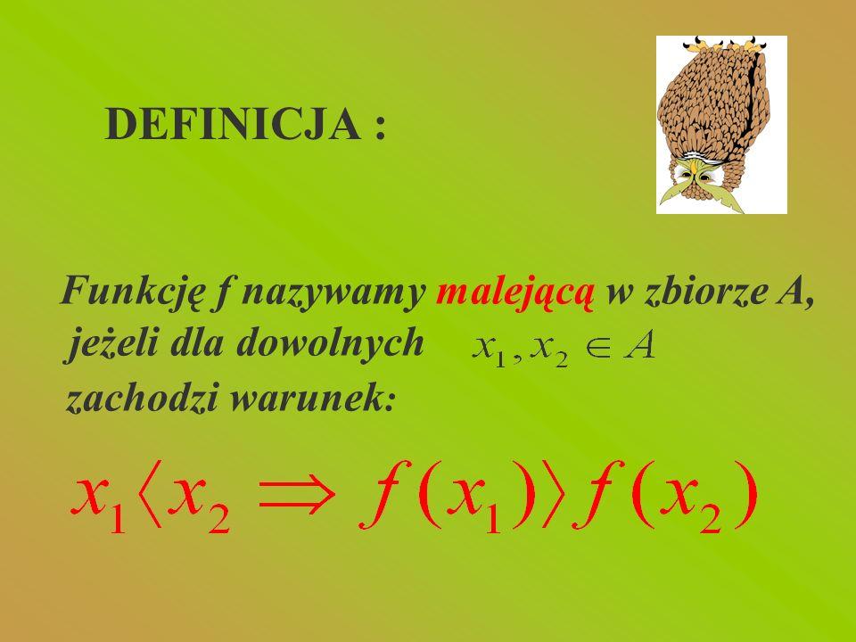 DEFINICJA : Funkcję f nazywamy malejącą w zbiorze A,