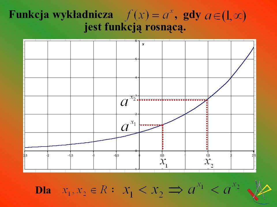 Funkcja wykładnicza , gdy jest funkcją rosnącą.