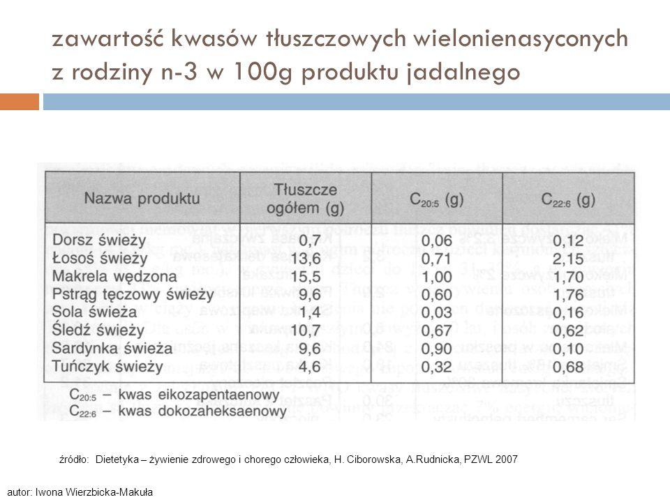 zawartość kwasów tłuszczowych wielonienasyconych z rodziny n-3 w 100g produktu jadalnego