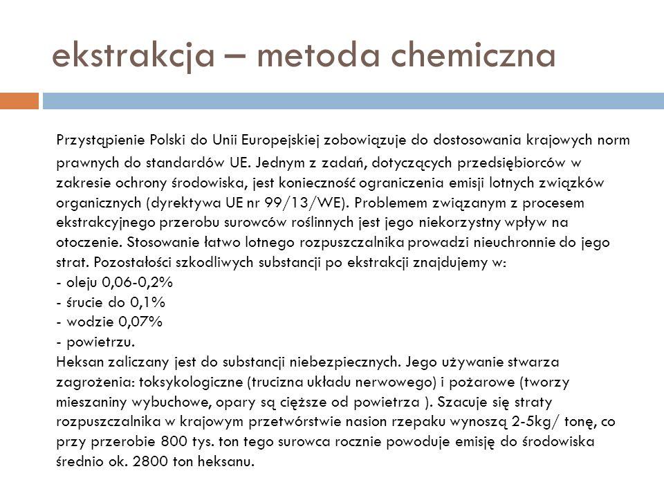 ekstrakcja – metoda chemiczna